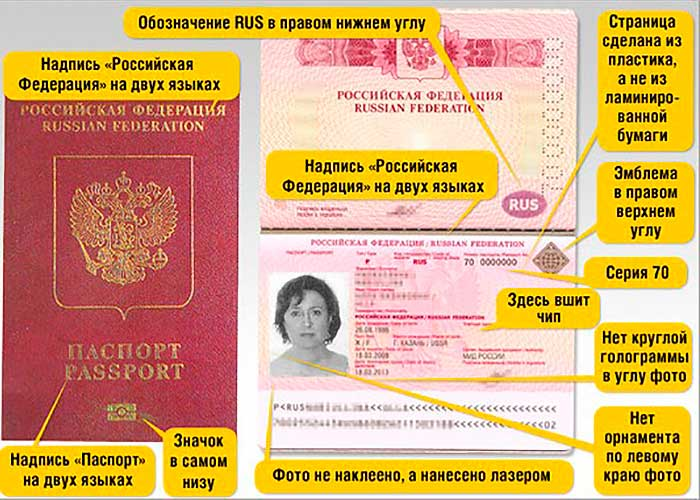 Русский загранпаспорт